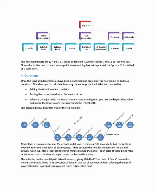 Project Network Diagram Template New Sample Network Diagram 8 Documents In Pdf Word Pptx