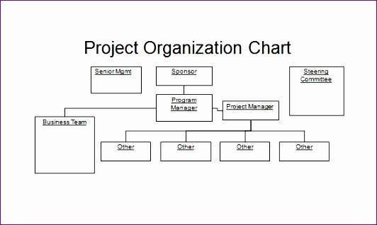 Project organization Chart Template Best Of 6 Excel Templates organizational Chart Free Download