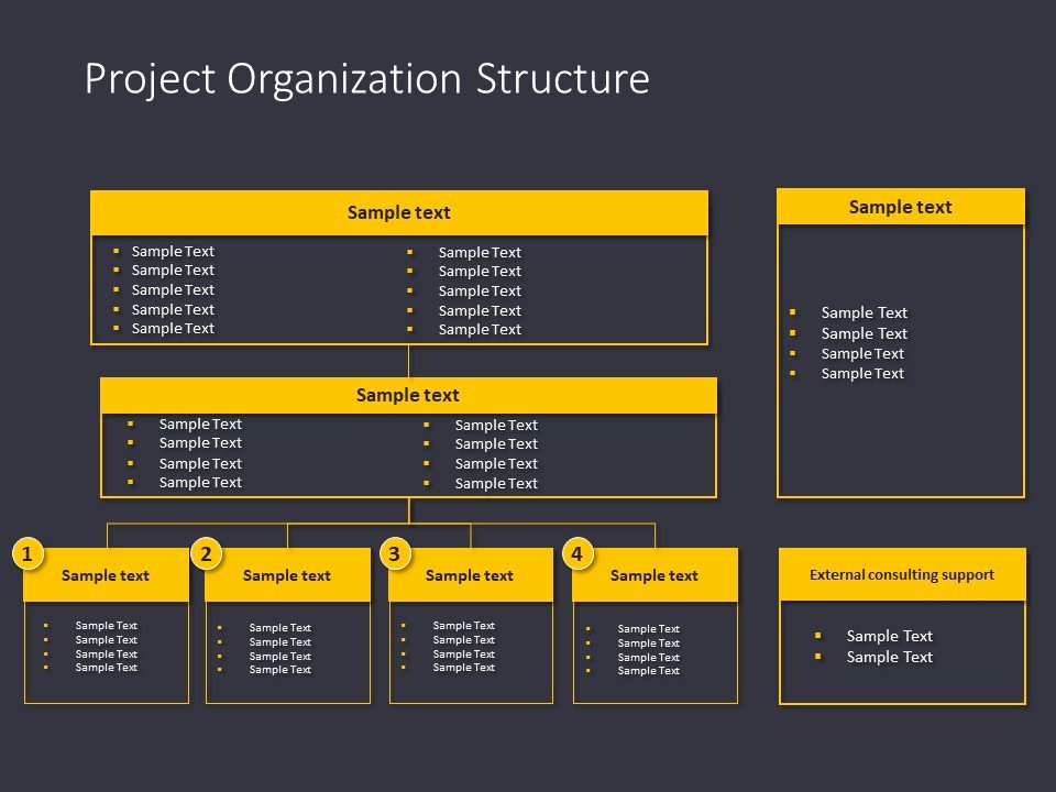 Project organization Chart Template Lovely Decision Tree Diagram with Text Boxes Slideuplift