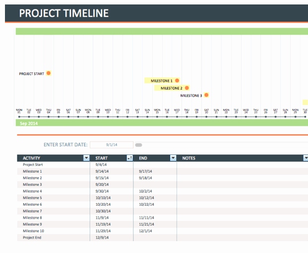 Project Timeline Template Word Awesome Project Timeline Template