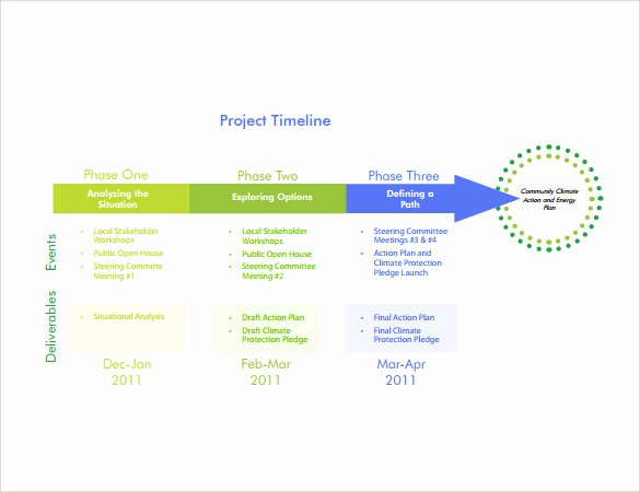 Project Timeline Template Word Fresh Free 10 Sample Project Timeline Templates In Word