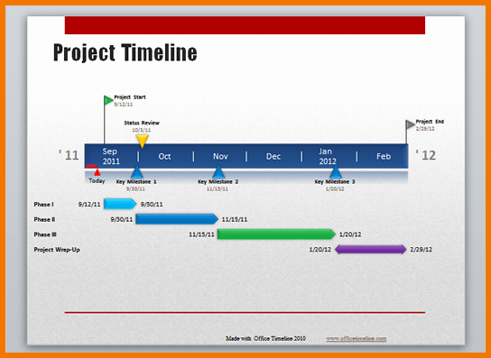 Project Timeline Template Word Lovely Project Word Driverlayer Search Engine