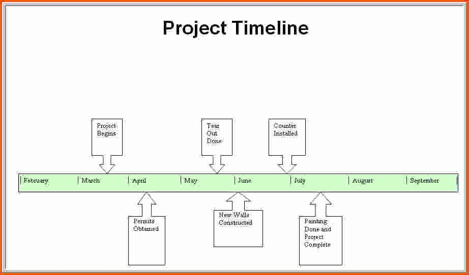 Project Timeline Template Word Luxury Microsoft Word Project Calendar Template Bloggingforkids