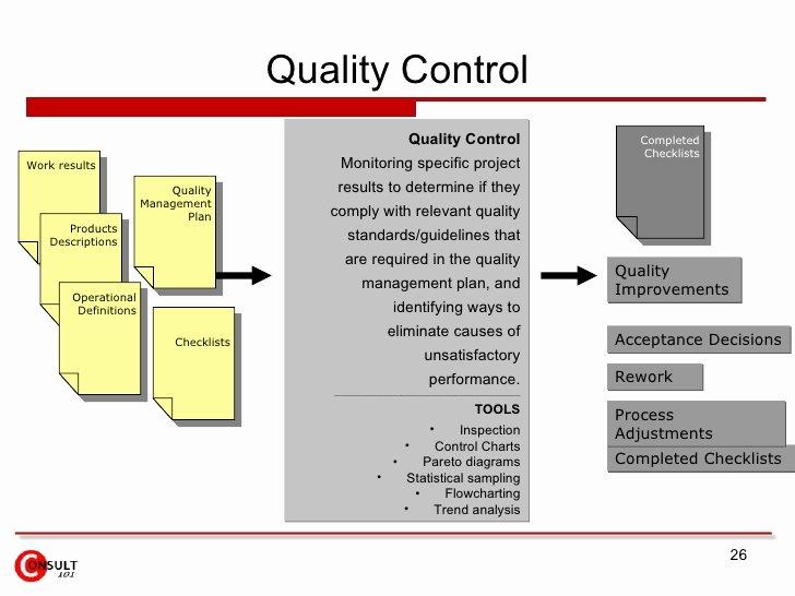Quality Control Plan Template Construction Fresh Quality assurance & Control
