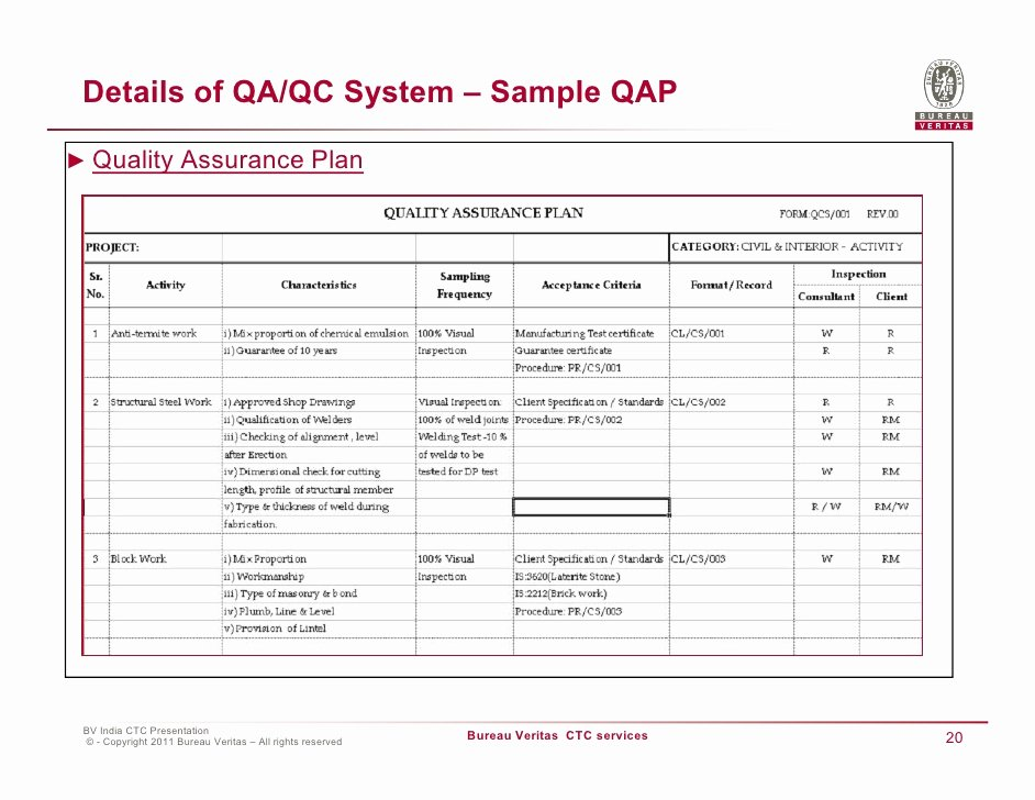 Quality Control Plan Template Construction Inspirational Bureau Veritas Construction