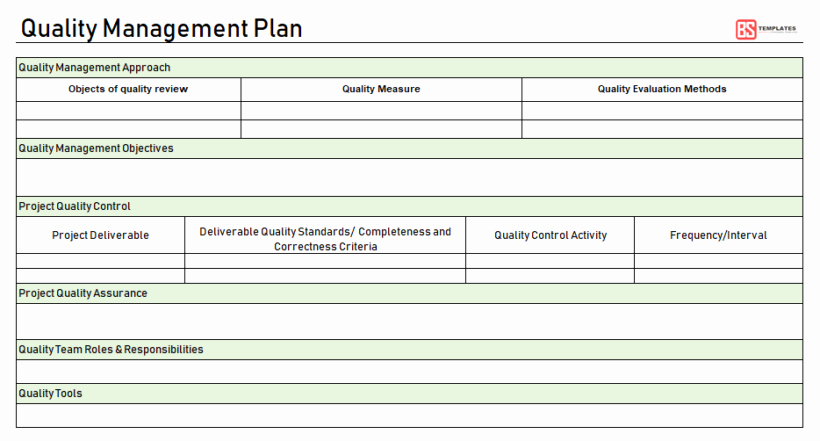 Quality Control Plan Template Excel Beautiful Quality Management Plan Examples – Free Templates for