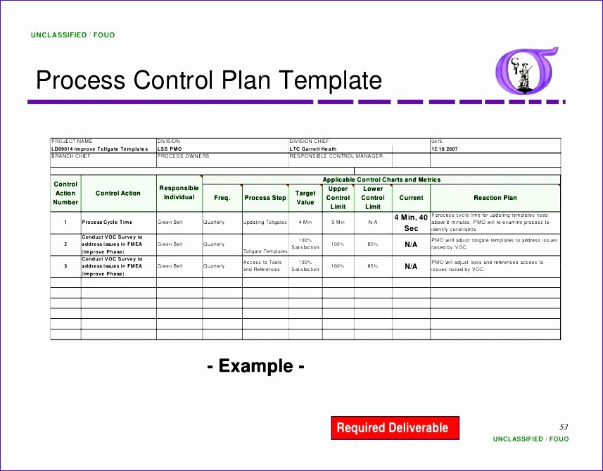 Quality Control Plan Template Excel Elegant 8 Quality assurance Template Excel Exceltemplates