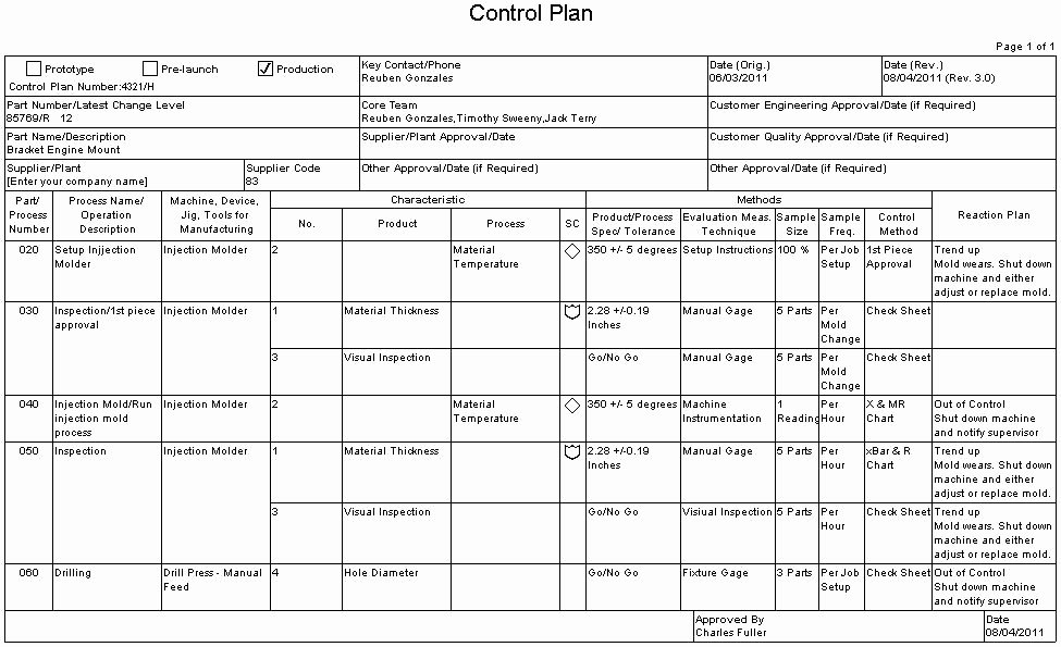Quality Control Plan Template Excel Elegant Waypoint Global Quality Planner