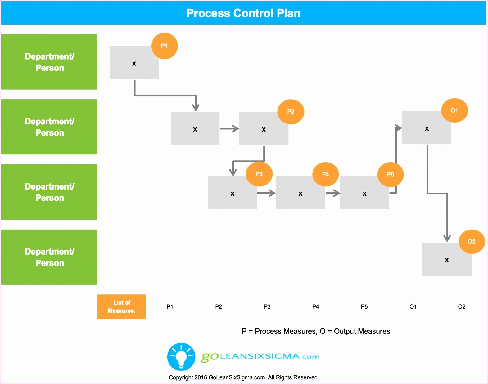 Quality Control Plan Template Excel Inspirational 10 Quality Control Plan Template Excel Exceltemplates