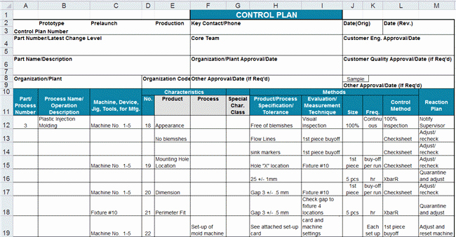 Quality Control Plan Template Excel New Control Plan Template In Excel to Minimize Variation