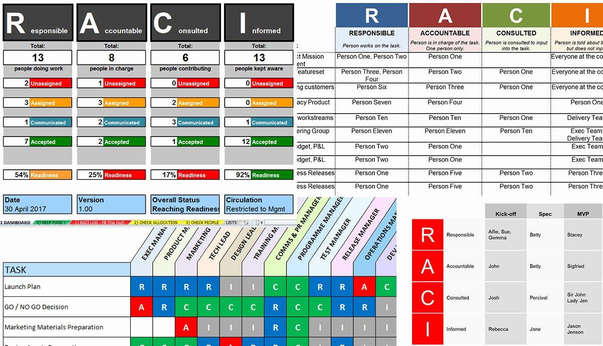 Raci Chart Template Excel Fresh Raci Excel Template Eliolera – Kukkoblock Templates