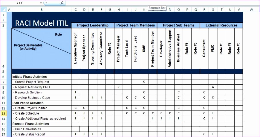 Raci Chart Template Excel Lovely 14 Excel Raci Template Exceltemplates Exceltemplates