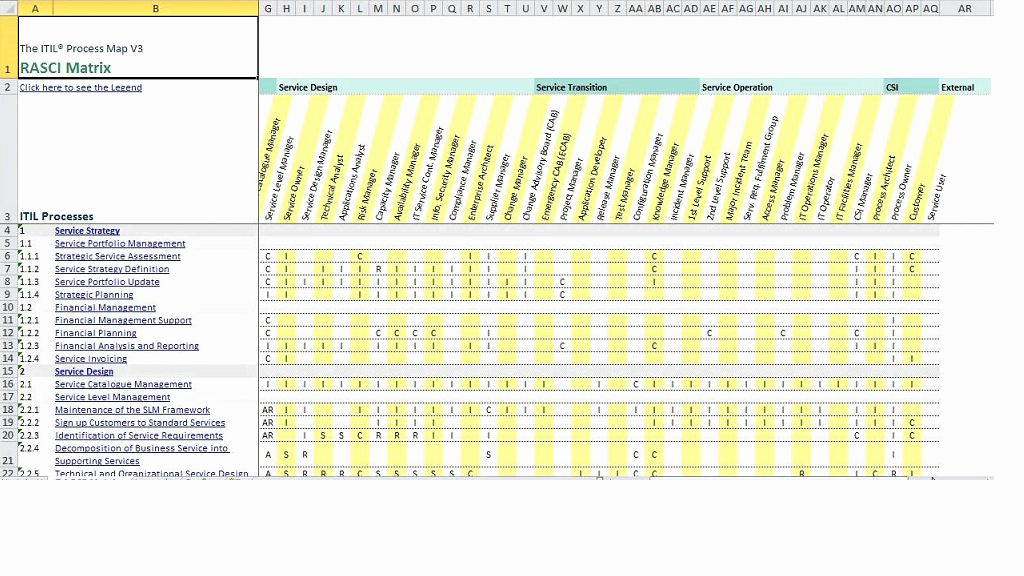 Raci Chart Template Excel Luxury Raci Matrix Templates Word
