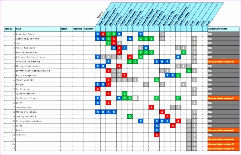 Raci Chart Template Excel Unique 14 Excel Raci Template Exceltemplates Exceltemplates