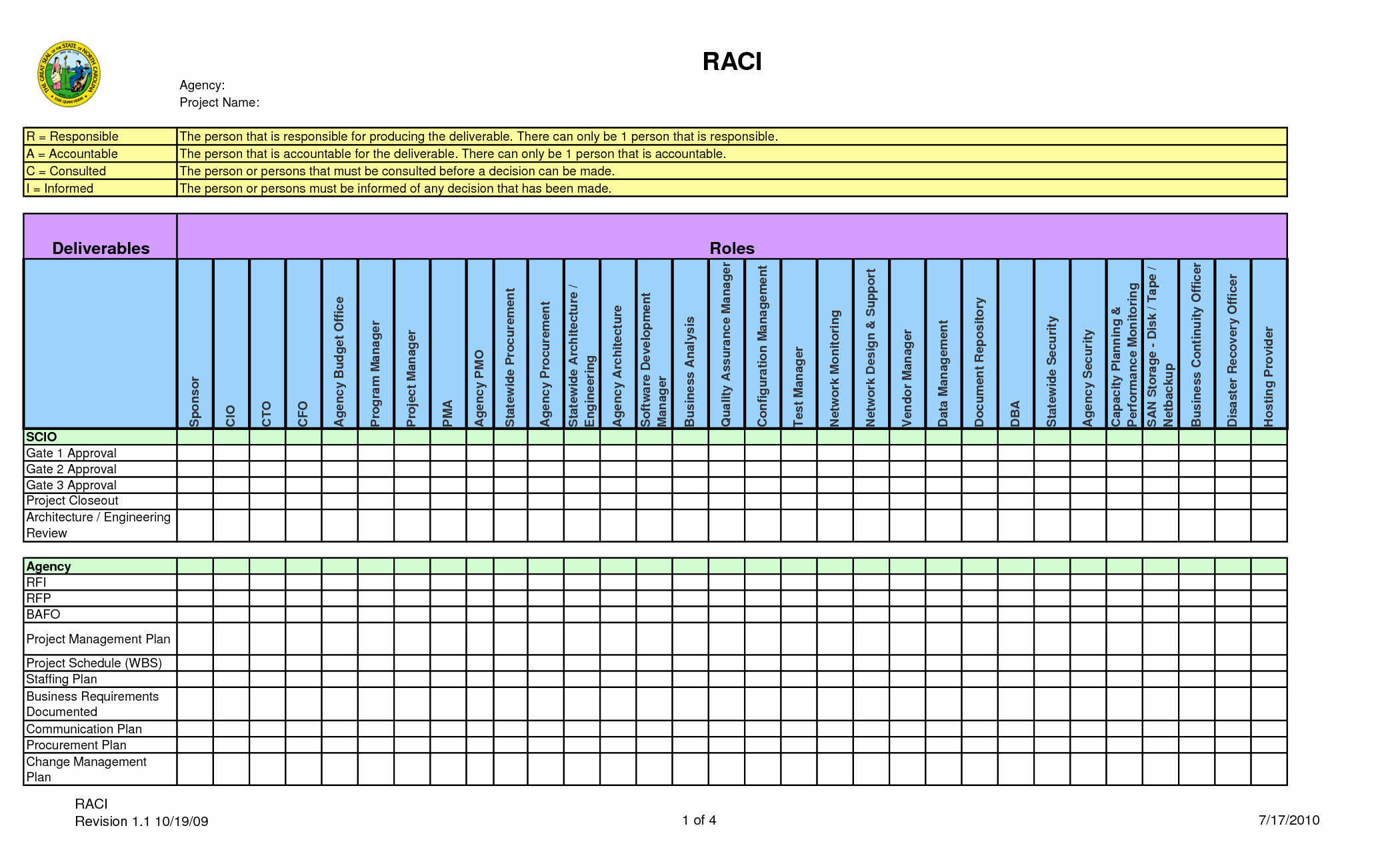 Raci Chart Template Excel Unique Surveysnews Blog