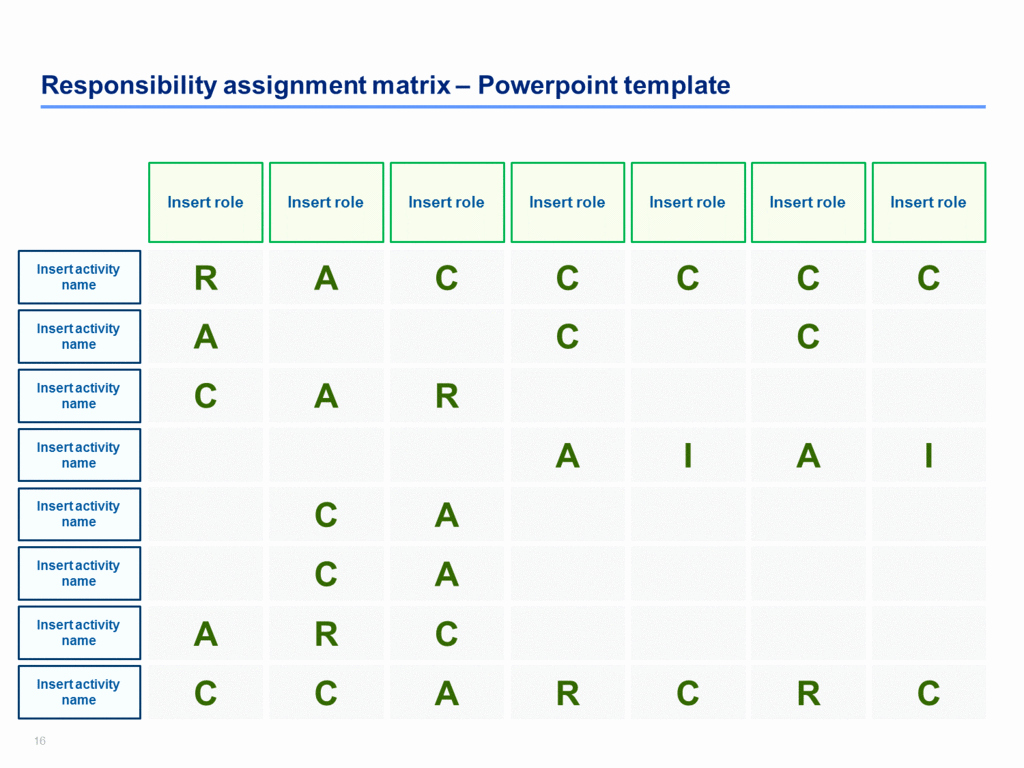 Raci Matrix Template Excel Best Of Raci Matrix Templates Powerpoint & Excel