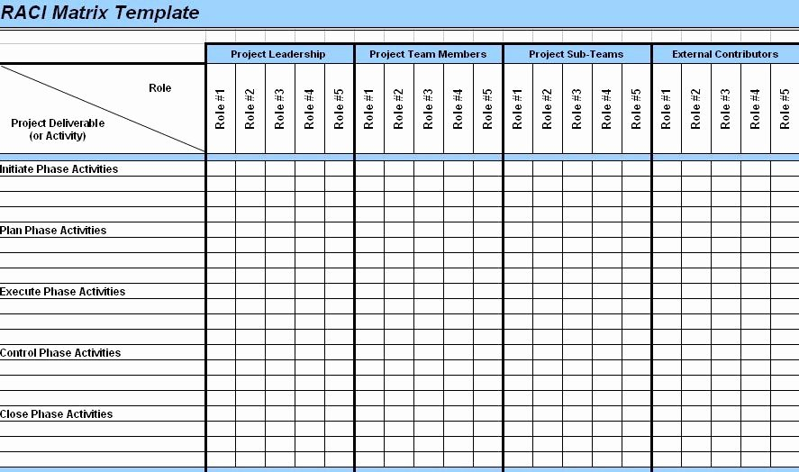 Raci Matrix Template Excel Inspirational Art Of Project Management Raci Chart