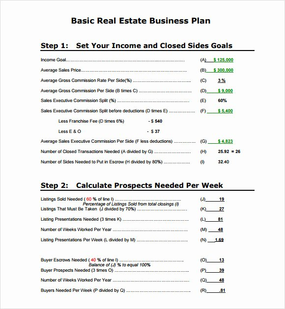 Real Estate Investment Proposal Template Unique Real Estate Business Proposal Template
