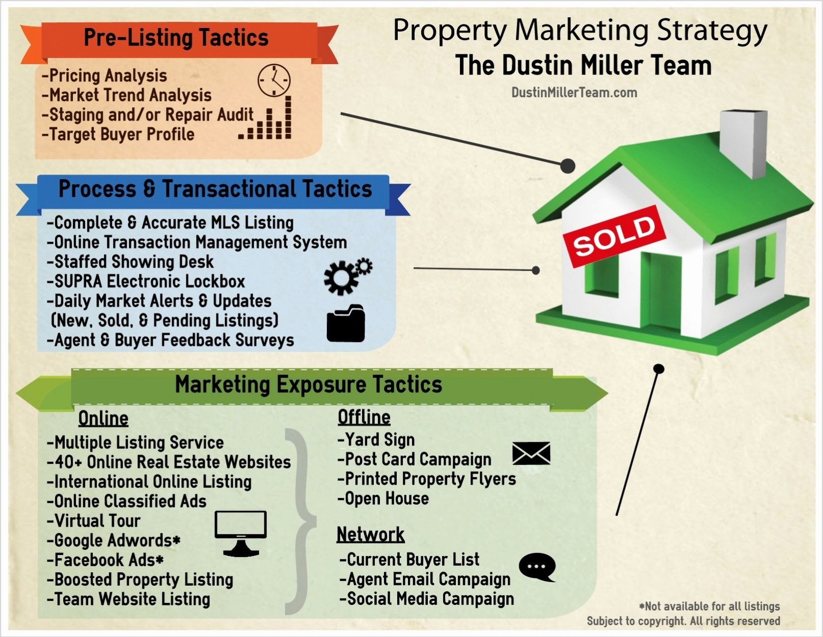 realtor marketing plan