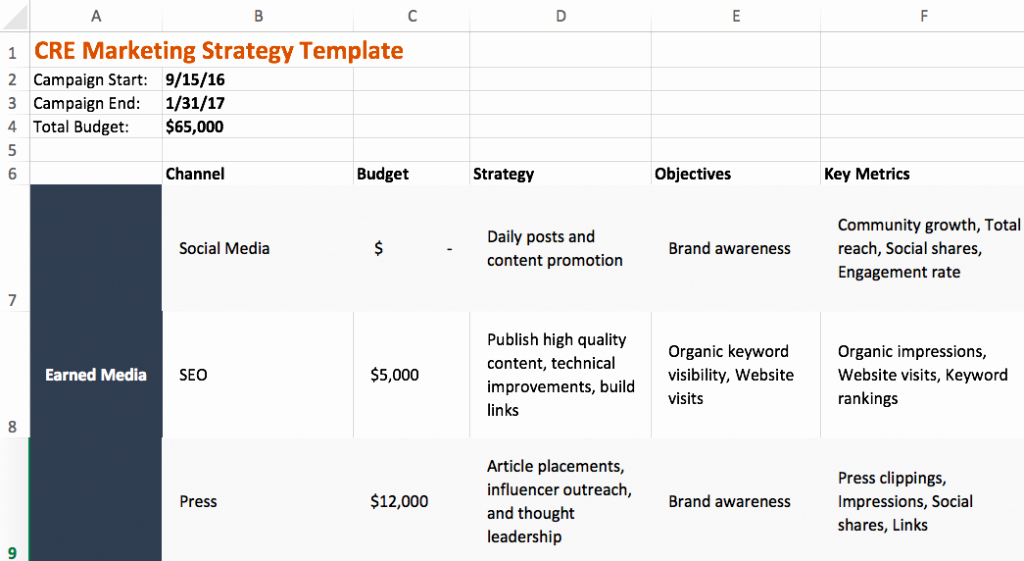 Real Estate Marketing Plan Template Inspirational Mercial Real Estate Marketing Plan Template Marketing