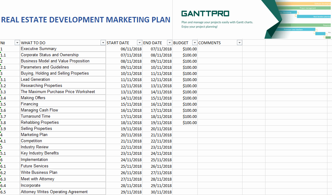Real Estate Marketing Plan Template Luxury Real Estate Development Marketing Plan