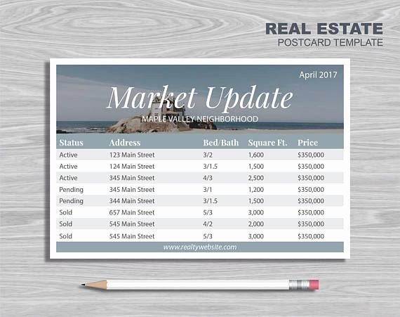 Real Estate Postcard Templates Inspirational 70 Best Real Estate Postcard Ideas Images On Pinterest