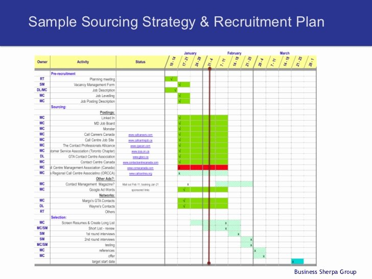 Recruitment Strategic Plan Template Awesome Hiring Plan Template Excel