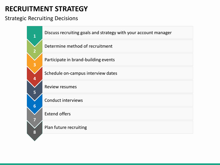 Recruitment Strategic Plan Template Awesome Recruitment Strategy Powerpoint Template