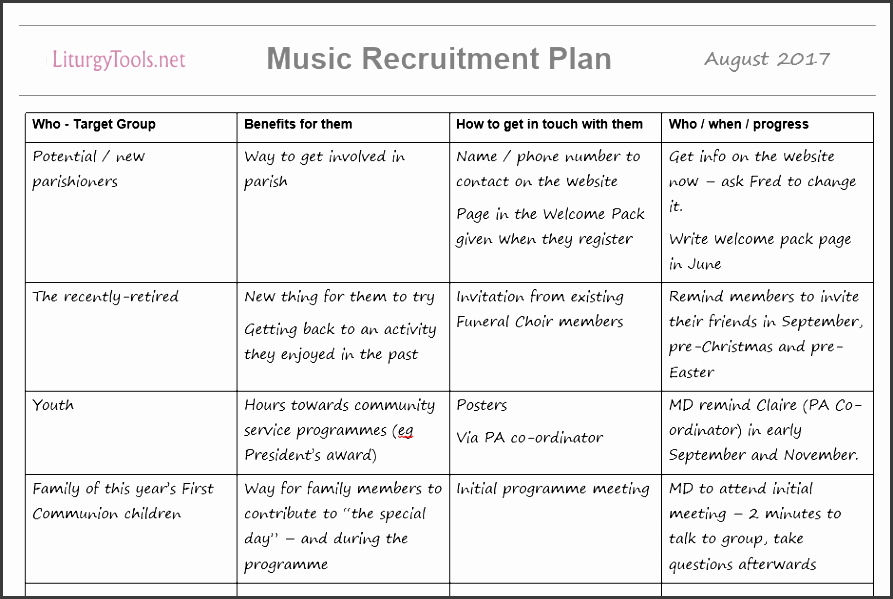 Recruitment Strategic Plan Template Beautiful 5 Funeral Planning Checklist Sample Sampletemplatess