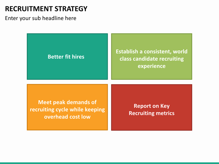 Recruitment Strategic Plan Template Lovely Recruitment Strategy Powerpoint Template