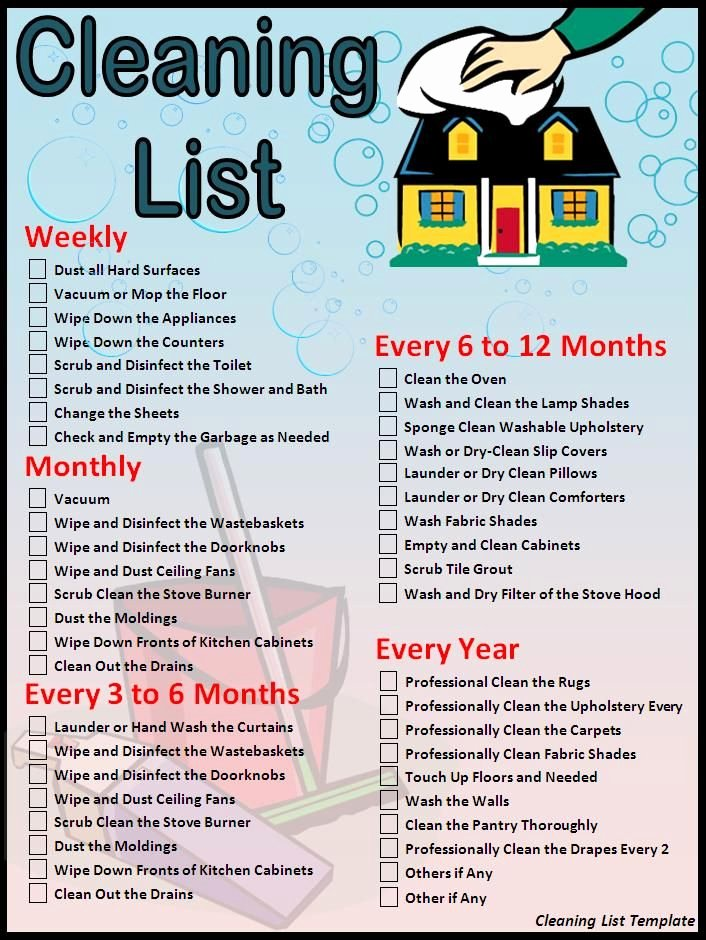 Residential Cleaning Checklist Template Unique House Cleaning Checklist