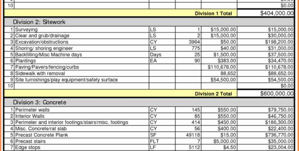 Residential Construction Budget Template Excel Fresh Residential Construction Bud Template Excel 51 Luxury