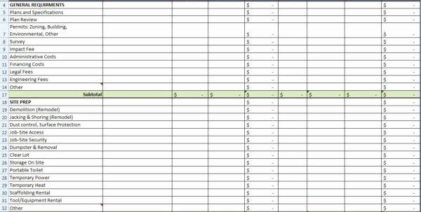 Residential Construction Budget Template Excel Unique Construction Cost Estimate Vs Actual Spreadsheet