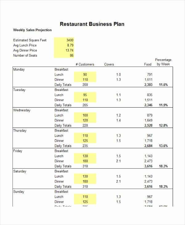 Restaurant Business Plan Template Free Awesome 22 Business Plan Templates Google Docs Ms Word Pages