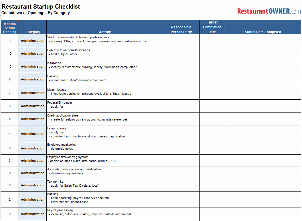 Restaurant Opening Checklist Template Unique Project Startup Checklist Restaurant Construction Kickoff