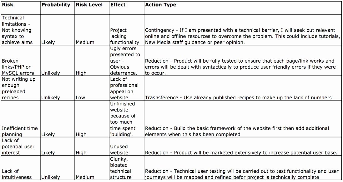 Risk assessment Report Template Best Of 7 Catering Risk assessment Template Rpiou