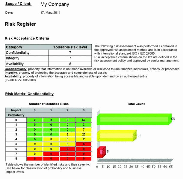 Risk assessment Report Template Fresh Risk assessment Reports
