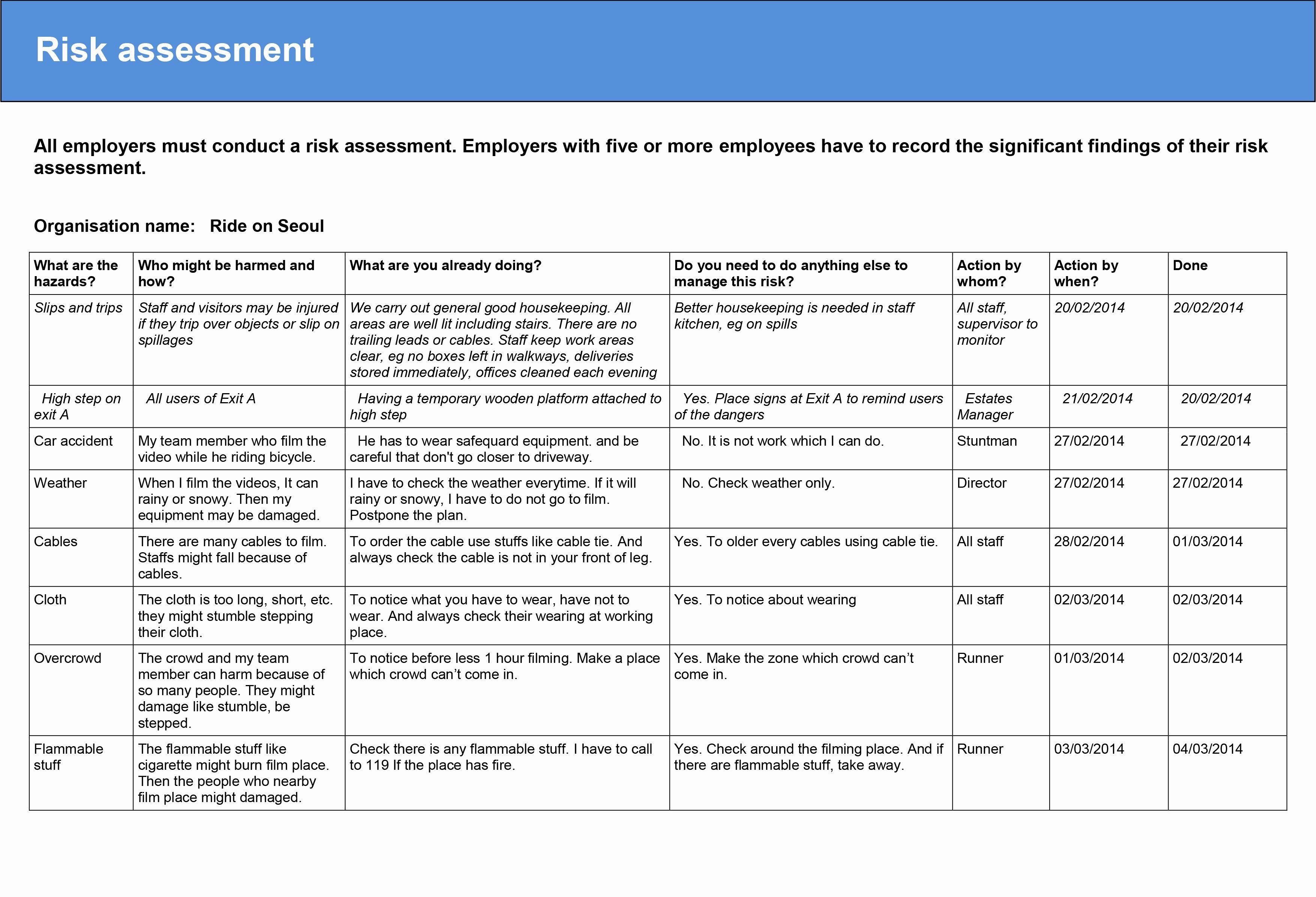 Risk assessment Report Template Inspirational 2 6 Risk assessment Report