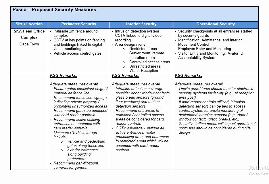 Risk assessment Report Template Lovely Printable Risk assessment Report Templates