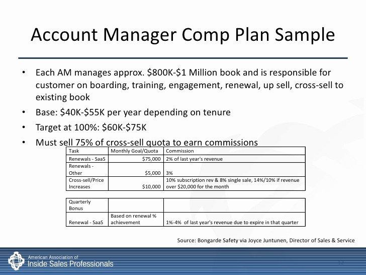 Sales Commission Plan Template Inspirational softwarevisual Blog