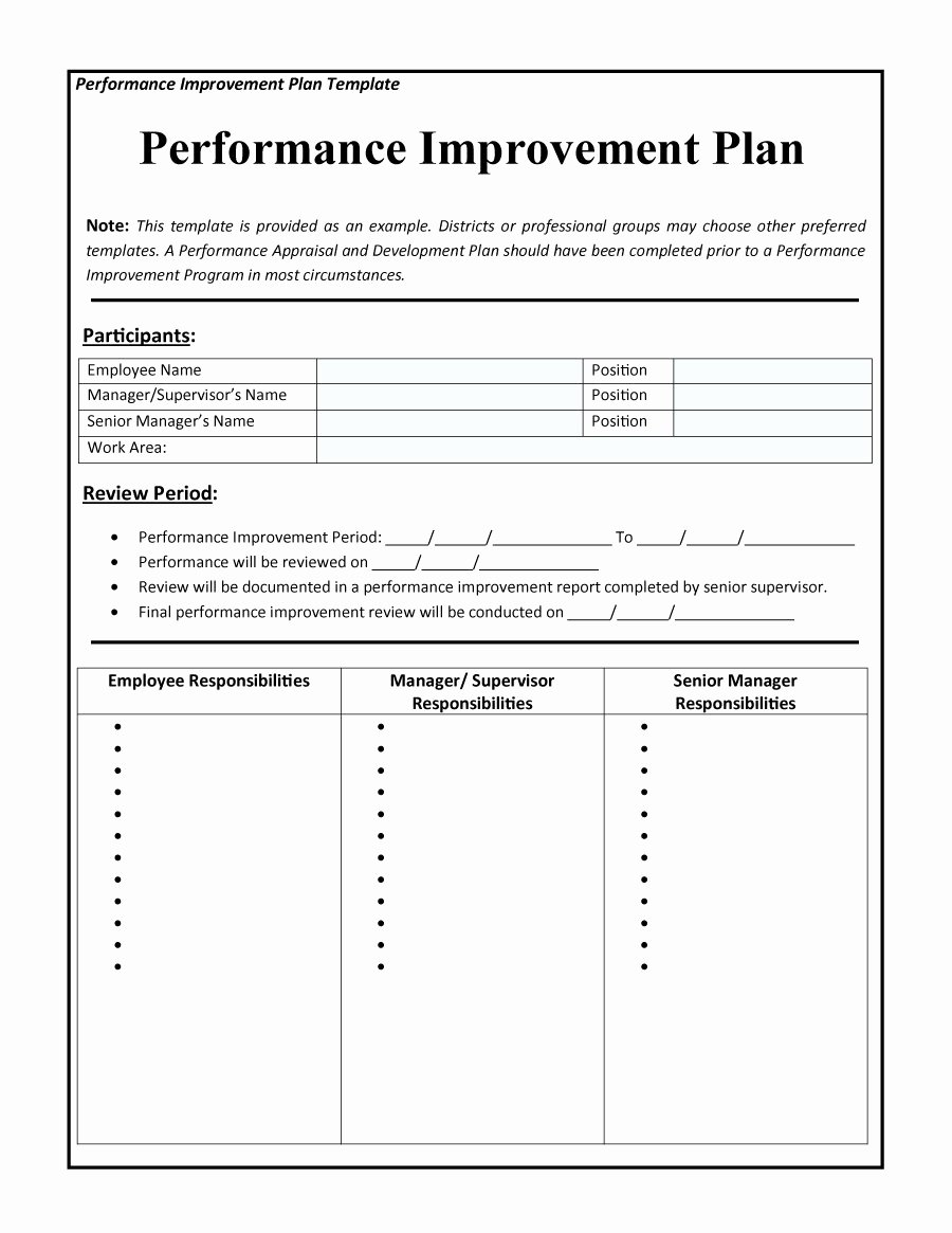 Sales Performance Improvement Plan Template Beautiful 43 Free Performance Improvement Plan Templates & Examples