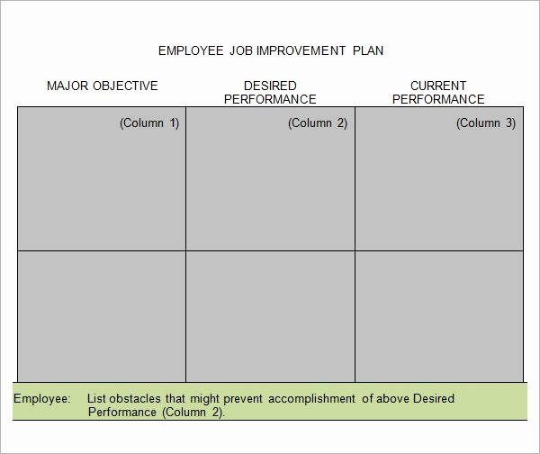 Sales Performance Improvement Plan Template Inspirational Free 11 Sample Performance Improvement Plan Templates In