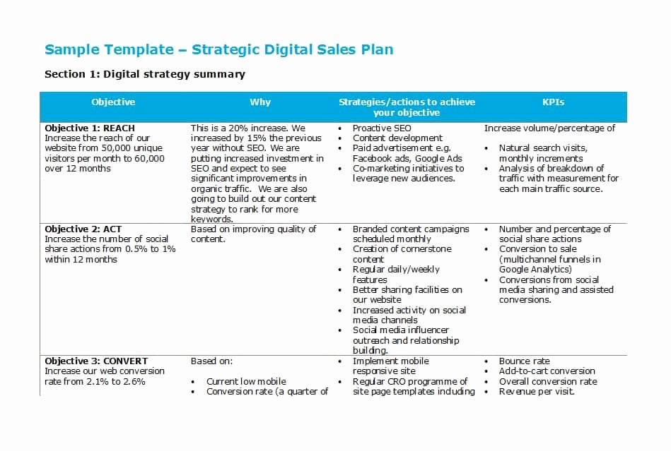 Sales Plan Template Ppt Awesome 32 Sales Plan & Sales Strategy Templates [word & Excel]