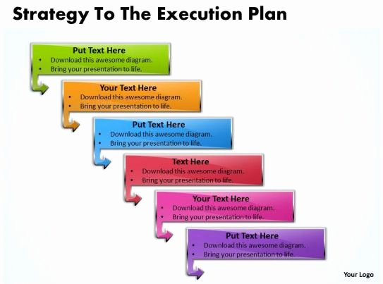 Sales Plan Template Ppt Elegant Business Powerpoint Templates Strategy to the Execution