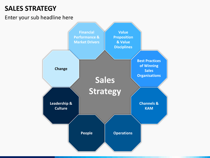 Sales Plan Template Ppt Elegant Sales Strategy Powerpoint Template