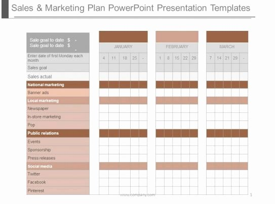 Sales Plan Template Ppt New Sales and Marketing Plan Powerpoint Presentation Templates