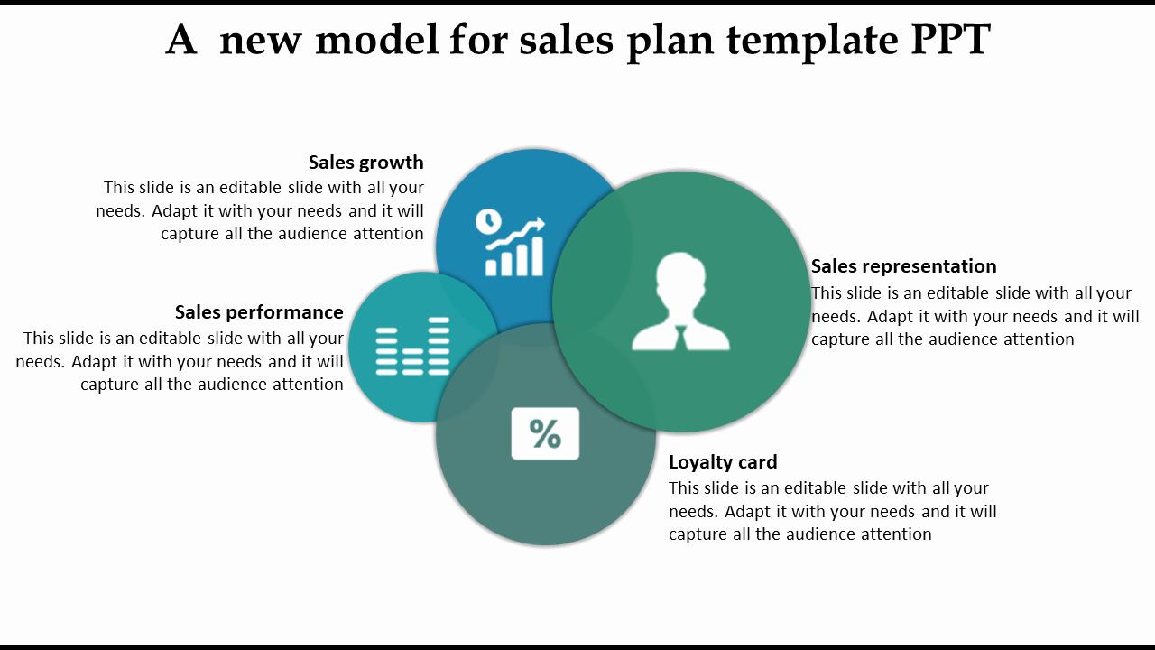 Sales Plan Template Ppt New Slideegg