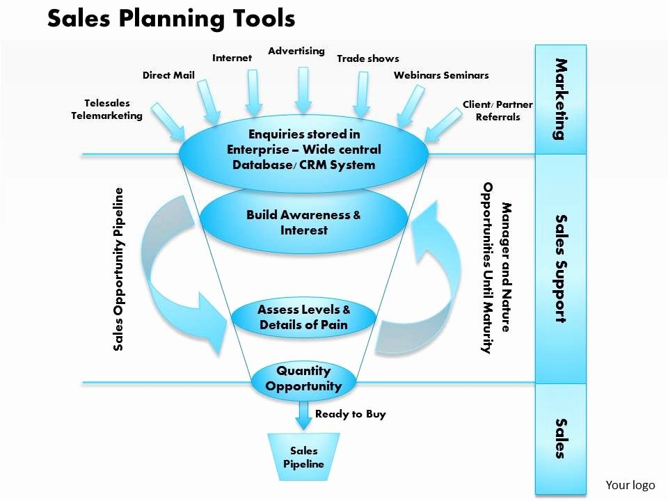 Sales Plan Template Ppt Unique 0514 Sales Planning tools Powerpoint Presentation
