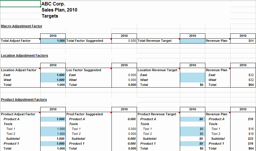 Sales Planning Template Excel Awesome 3 Daily Sales Action Plan Template Excel