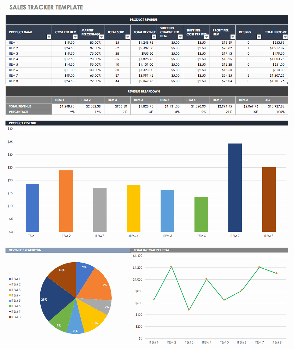 Sales Planning Template Excel Best Of Free Sales Pipeline Templates